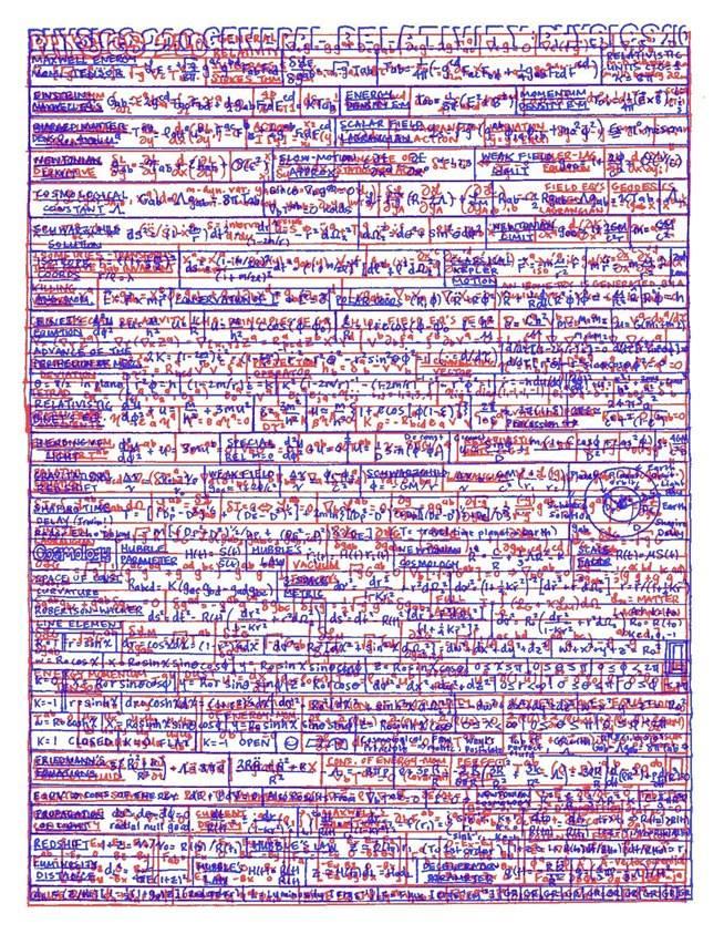 เมื่อ นศ.ได้รับอนุญาตให้เอาโพยเข้าห้องสอบได้เพียง 1 หน้ากระดาษ