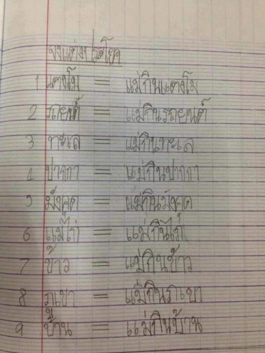 นี่คือการทำการบ้านของเด็กยุคเจน Z คิดดูดีๆ ควรขำกันมั้ย (2)