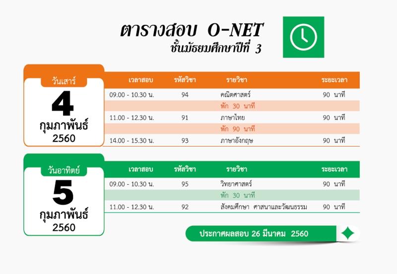 ตารางสอบ O-NET ประจำปีการศึกษา 2559