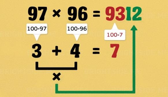 คณิตศาสตร์ เคล็ดลับ เคล็ดลับการเรียน เรียนเก่ง