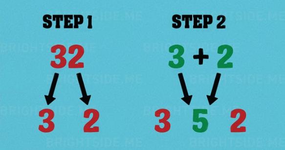 การคูณด้วยเลข 11 (เช่น 11 X 32)