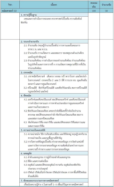 วิชาคณิตศาสตร์ 1