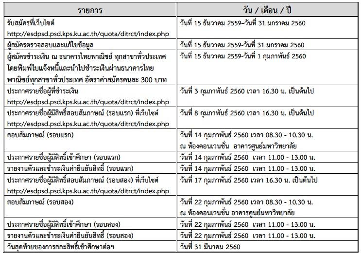 โควตารับตรง มหาวิทยาลัยเกษตรศาสตร์ วิทยาเขตกำแพงแสน ปีการศึกษา 2560