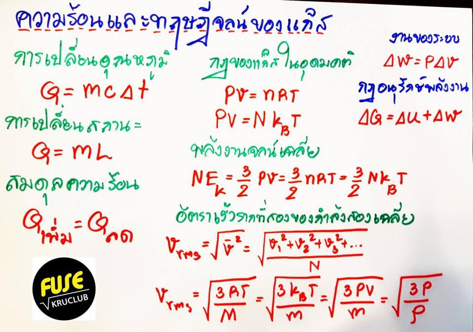 ความร้อนและทฤษฎีจลน์ของแก๊ส