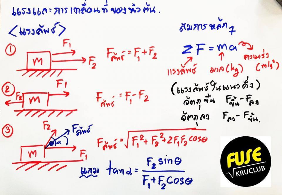 แรงและการเคลื่อนที่ของนิวตัน สูตรฟิสิกส์