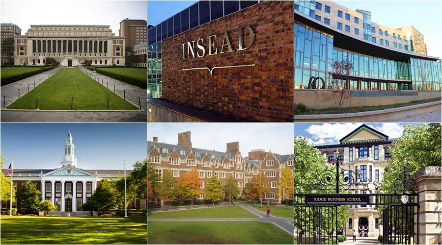 University World การจัดอันดับ มหาวิทยาลัย สถาบันการศึกษาด้านบริหารธุรกิจ