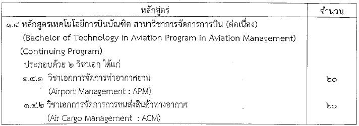 หลักสูตรวิชาภาคพื้น สถาบันการบินพลเรือน
