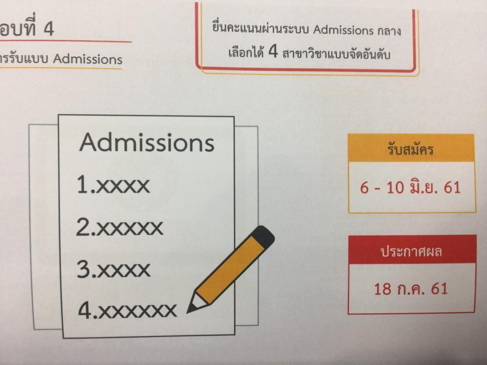 THAMMASAT ADMISSIONS61