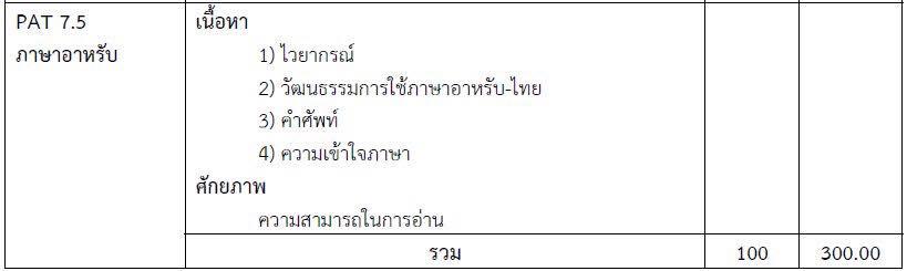 GAT/PAT ประจำปีการศึกษา 2561