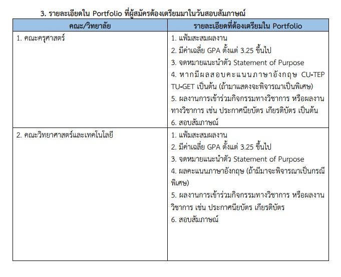 รายละเอียดใน Portfolio ที่ผู้สมัครต้องเตรียมมาในวันสอบสัมภาษณ์