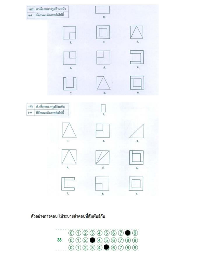 รูปแบบและตัวอย่างข้อสอบ GAT/PAT ปี 2561