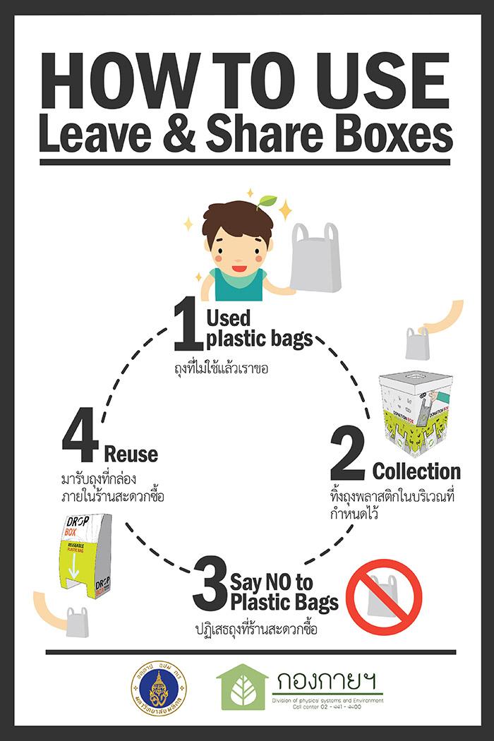 ม.มหิดล ยอดใช้ถุงพลาสติกลดลงกว่า 90% ใน 2 ปี