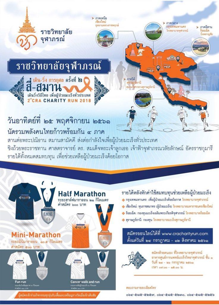 ราชวิทยาลัยจุฬาภรณ์ เดิน-วิ่ง ครั้งที่ 2 ภายใต้แนวคิด สี่-สมาน เดินวิ่งวิถีไทย เพื่อผู้ป่วยมะเร็งทั่วประเทศ