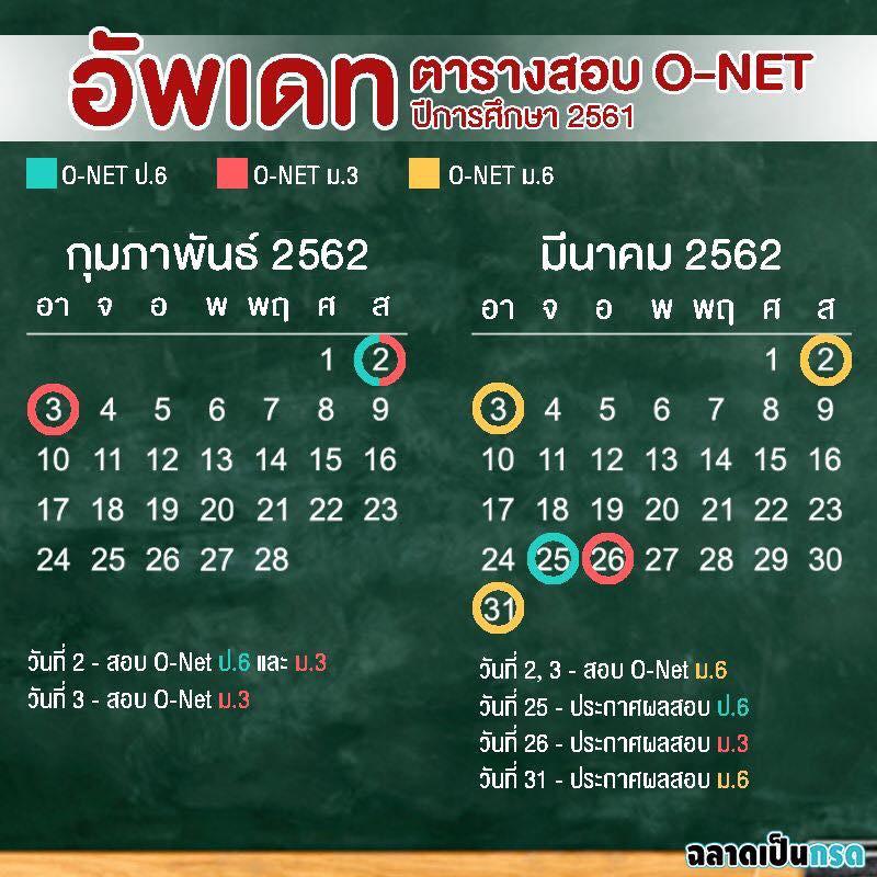 ตารางสอบ O-Net 2561