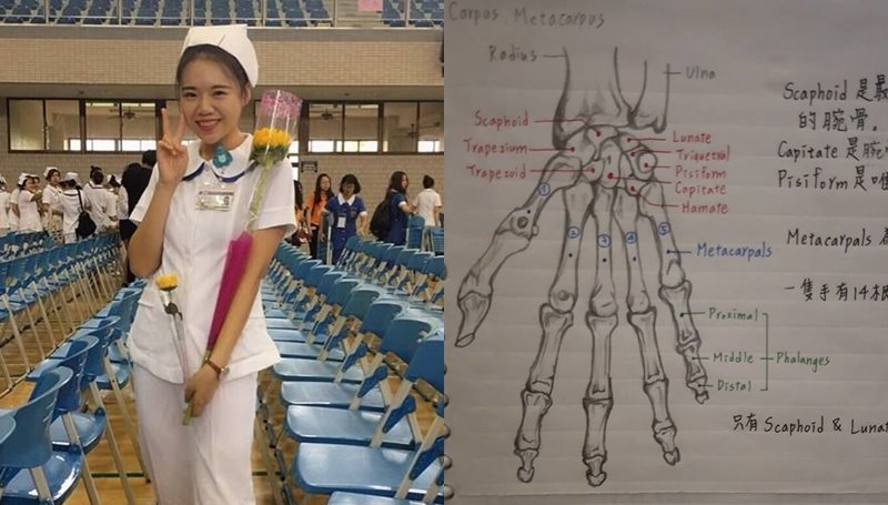 คณะพยาบาลศาสตร์ นักศึกษา สมุดโน๊ต เลคเชอร์ ไต้หวัน