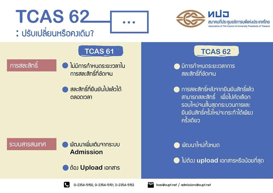 TCAS 62 ลดเหลือ 6 เดือน แบ่ง 5 รอบเหมือนเดิม
