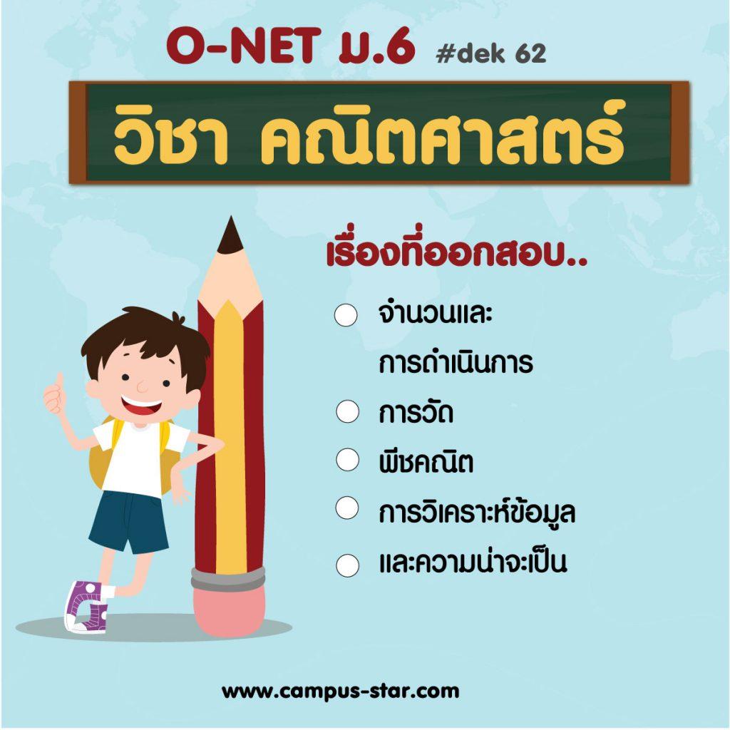 04 วิชาคณิตศาสตร์