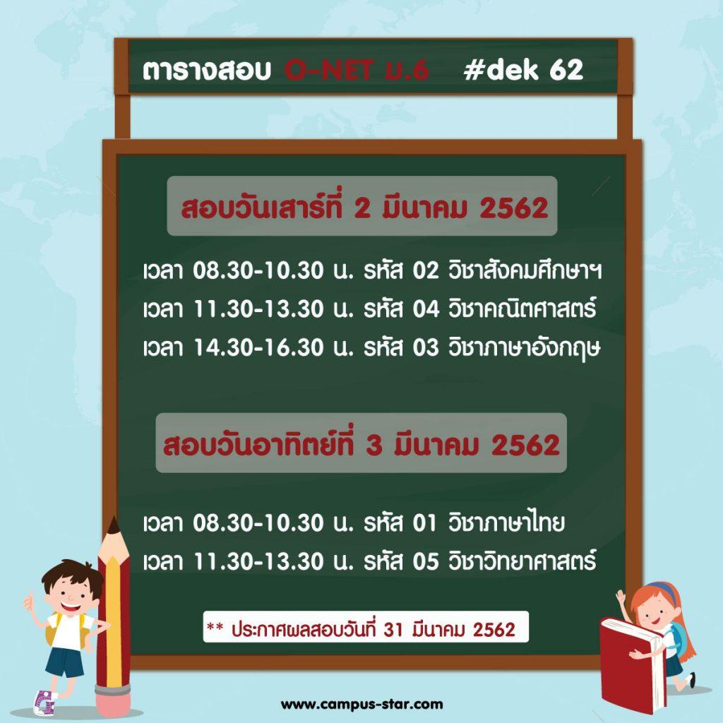 ตารางสอบ O-NET ม.6 #dek62