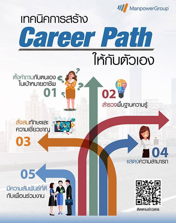เทคนิคการสร้าง Career Path ให้กับตัวเอง