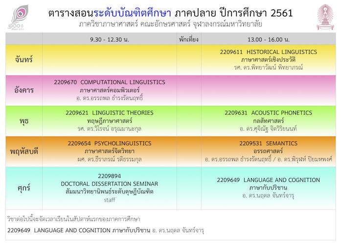 ตารางสอนบัณฑิตศึกษา ภาคปลาย ปีการศึกษา 2561