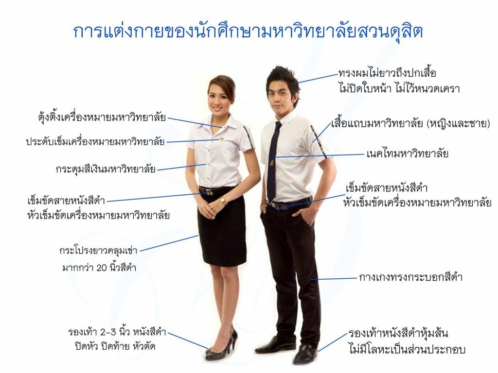 ชุดนักศึกษา-การแต่งกาย