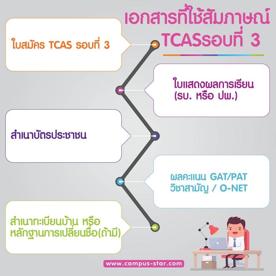 TCAS62 รอบที่ 3