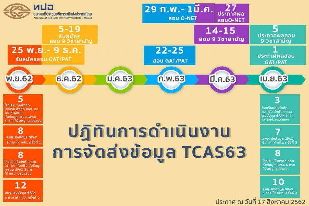 TCAS63