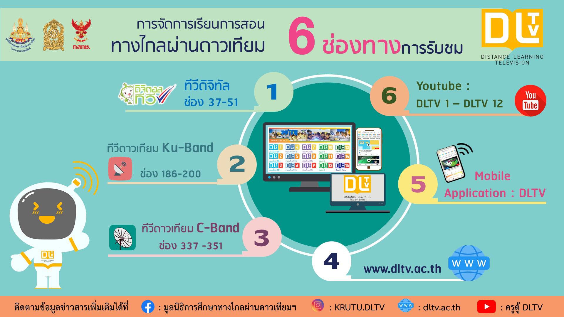 6 ช่องทางเรียนออนไลน์ - รับชมการเรียนการสอนทางไกล (DLTV)