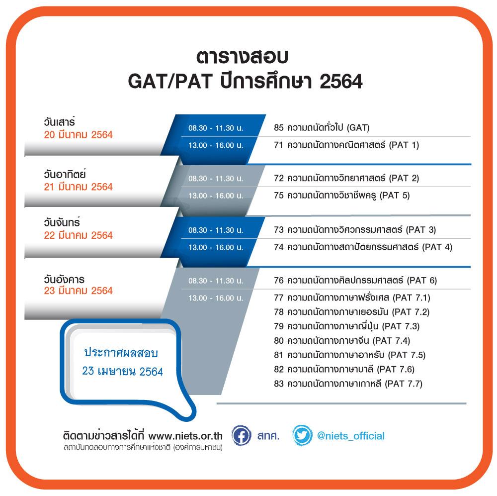 ตารางสอบ GAT/PAT ปี 2564