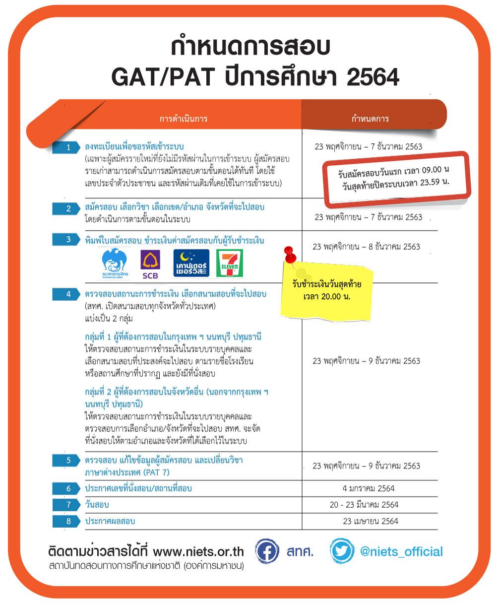 กำหนดการสอบ GAT/PAT ปี 2564