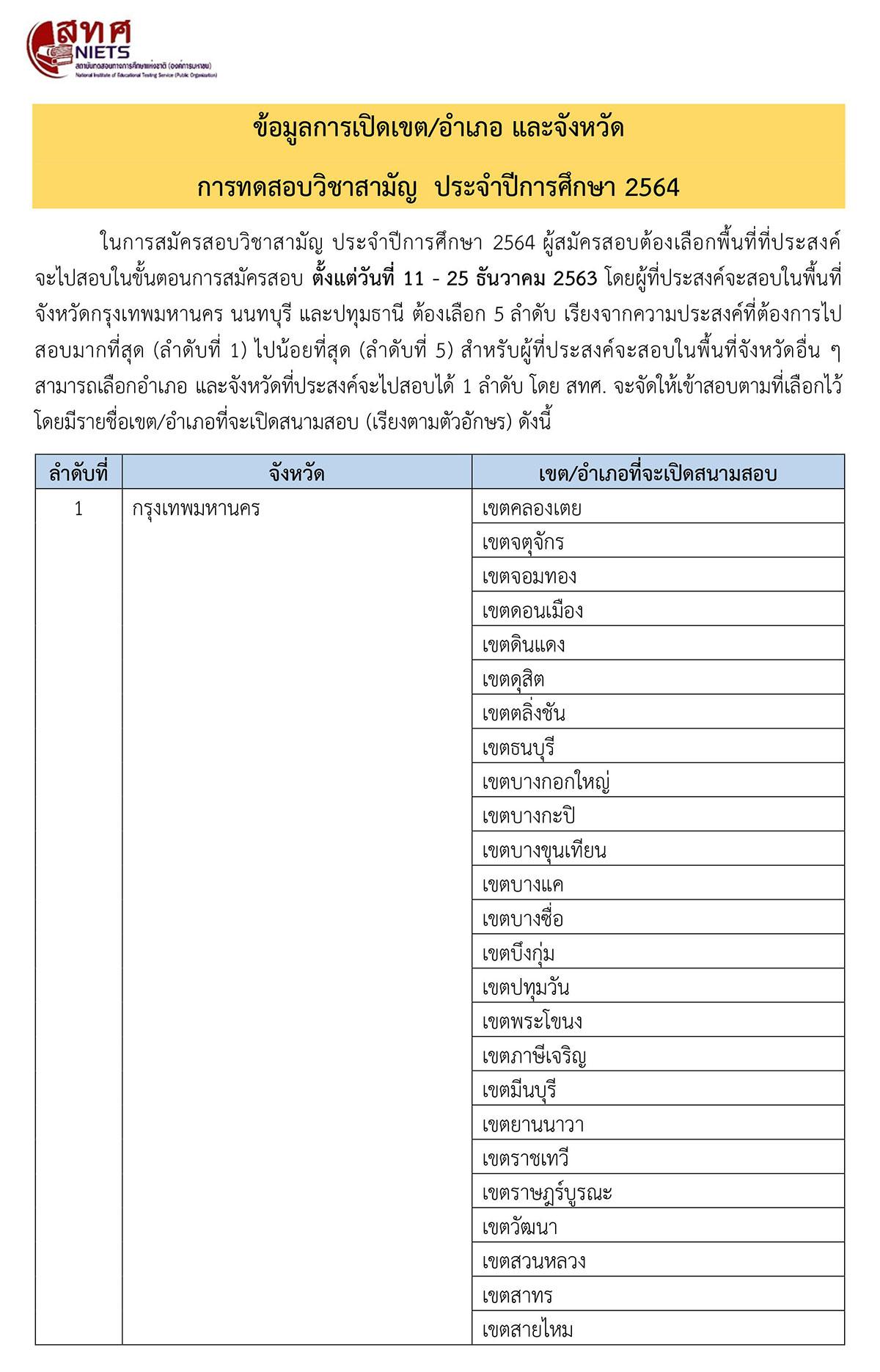 รายชื่อ สนามสอบ วิชาสามัญ ประจำปีการศึกษา 2564